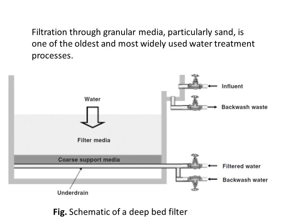 filtration process in water treatment pdf