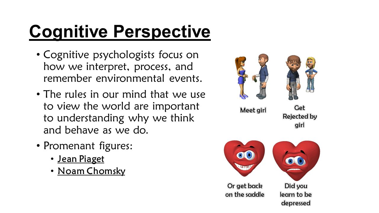 three early persectives of psychology What have theories got to do with it a group of three girls and a boy aged three to school for children aged from three years to year 10 the school's early.