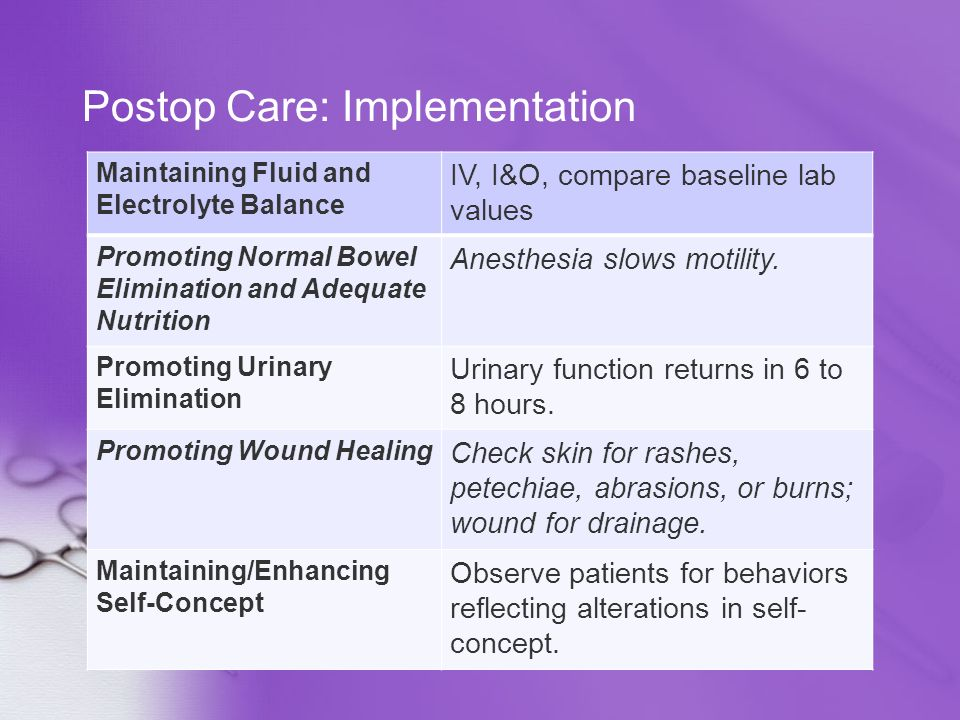Postop Care: Implementation