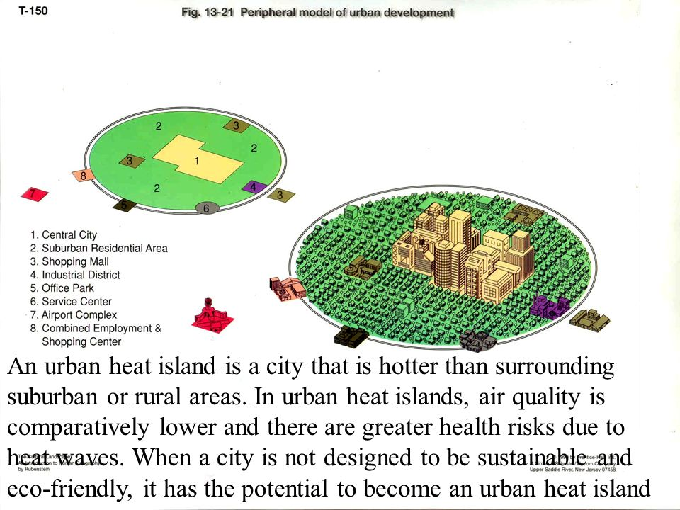 Models of urban land use ppt download 11 peripheral an urban ccuart Images
