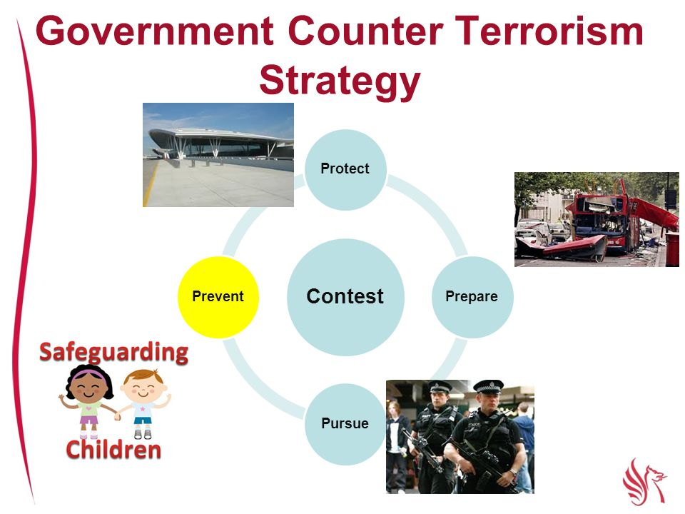 counter terrorism strategies in india 1 icwain 09 june, 2016 special report on counter terrorism strategies in select european union countries: an evaluation dr sanghamitra sarma.