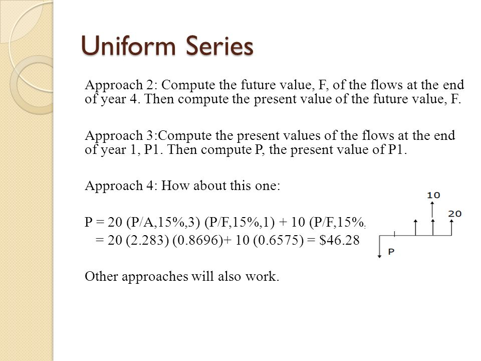 Future Value Formula for a Present Value: