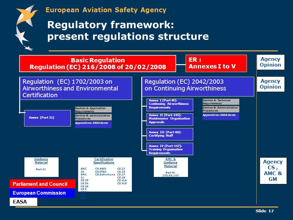 Regulations  EASA