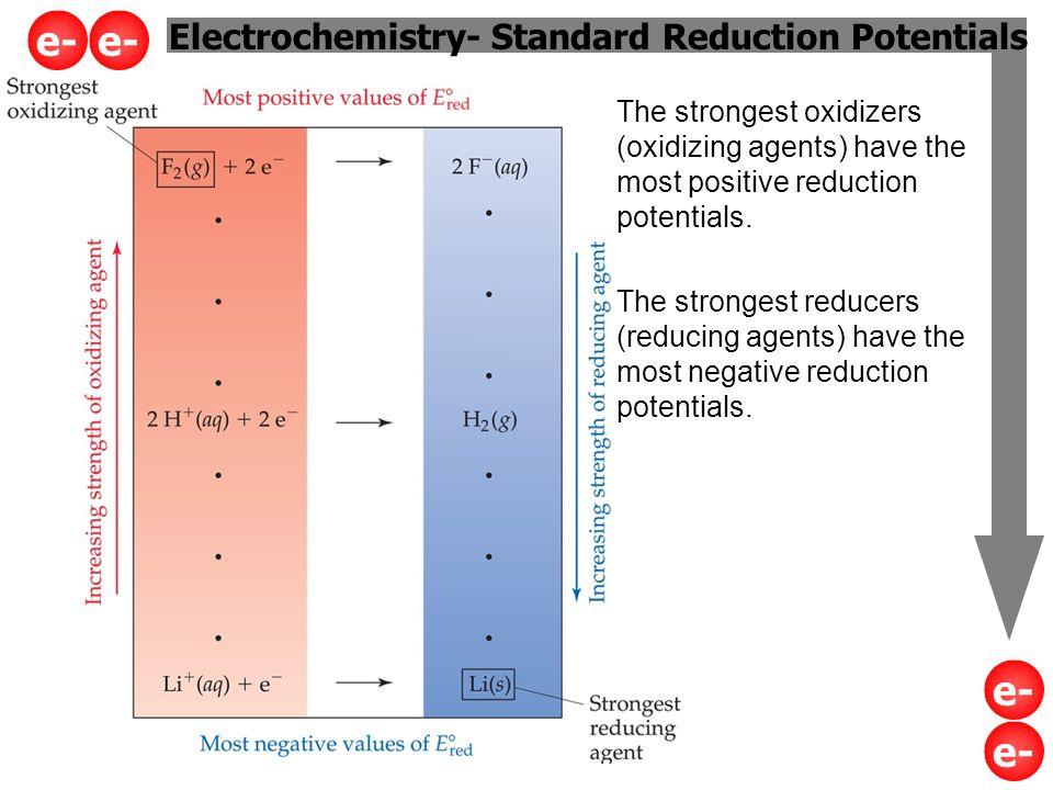 standardpotential berechnen standard reduction potentials. Black Bedroom Furniture Sets. Home Design Ideas