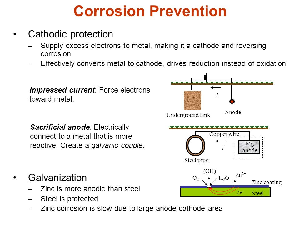 Steel Corrosion Protection : Me engineering materials ppt video online download