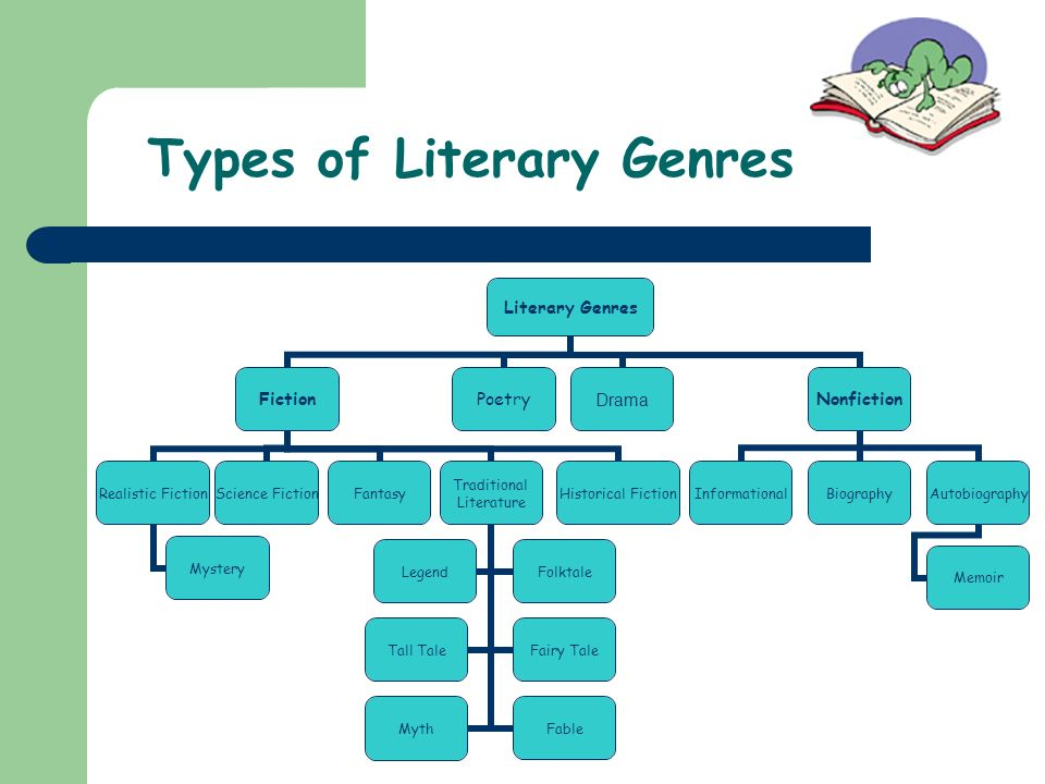 type of genre There are many different genres of movies what types of movies do you like.