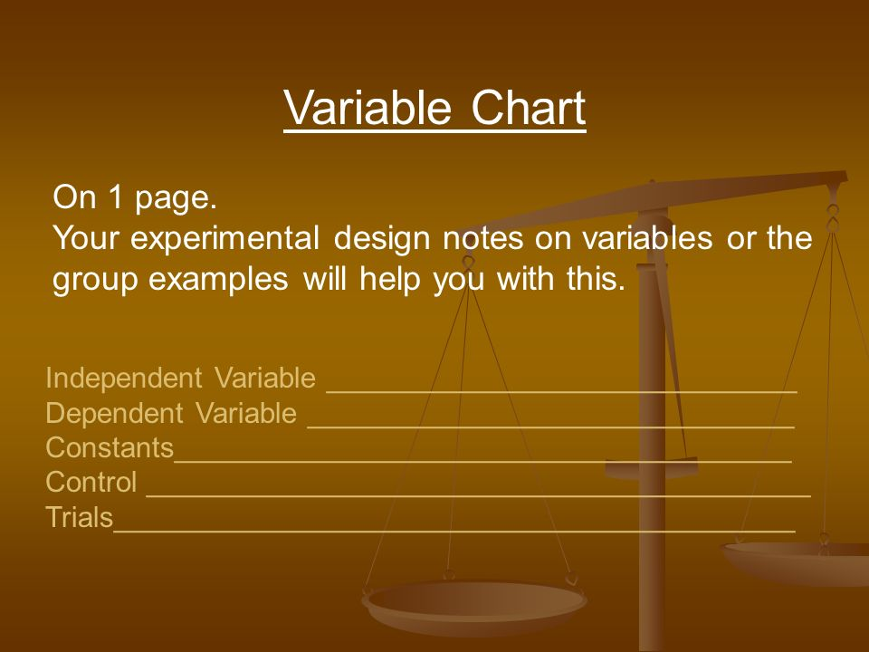 Variable Chart On 1 page. Your experimental design notes on variables or the group examples will help you with this.