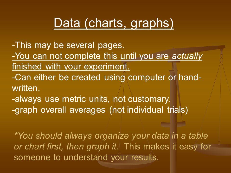 Data (charts, graphs) -This may be several pages.