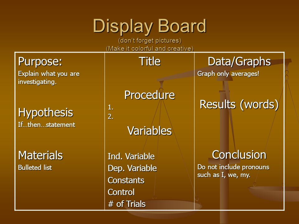 Display Board (don't forget pictures) (Make it colorful and creative)