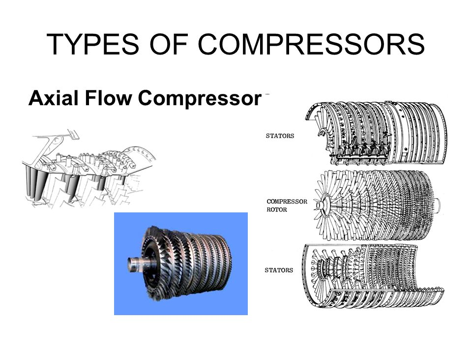 Axial Flow Compressors : Objectives at the end of this subject participants