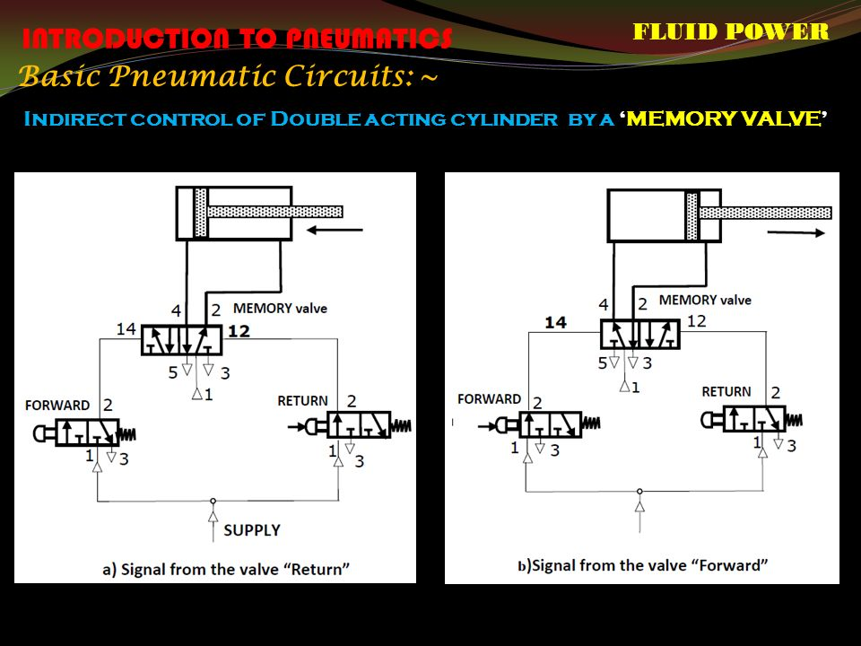 Px Rotary Union  ponents together with Main Engine Maneuvering Systems together with Hqdefault moreover Autocad And Autocad Architecture Support Large X Lg besides Typical Layout The Diagram Below Shows A Typical Layout Of  ponents In A Pneumatic System. on pneumatic control system diagram
