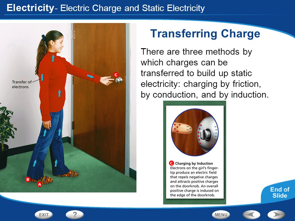 Magnetism, Electricity & Electromagnetism - ppt video ...