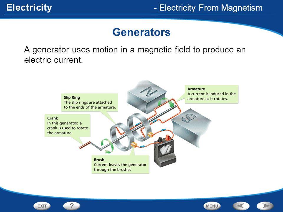 Magnetism, Electricity & Electromagnetism - ppt video ...