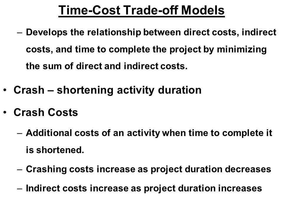 direct cost time relationship quotes