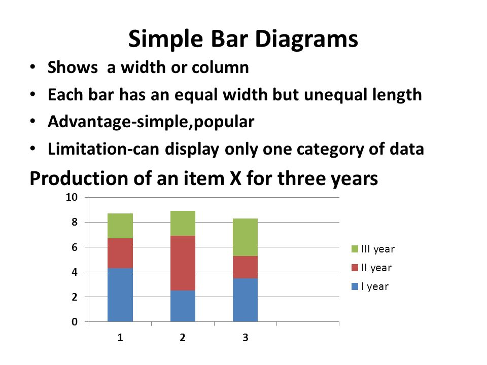 Diagram Presentation Of Data Choice Image How To Guide And Refrence
