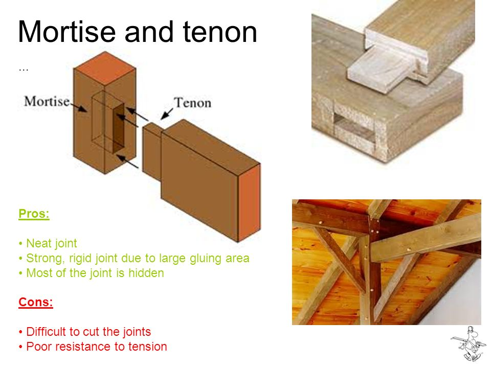 how to cut a mortise and tenon joint