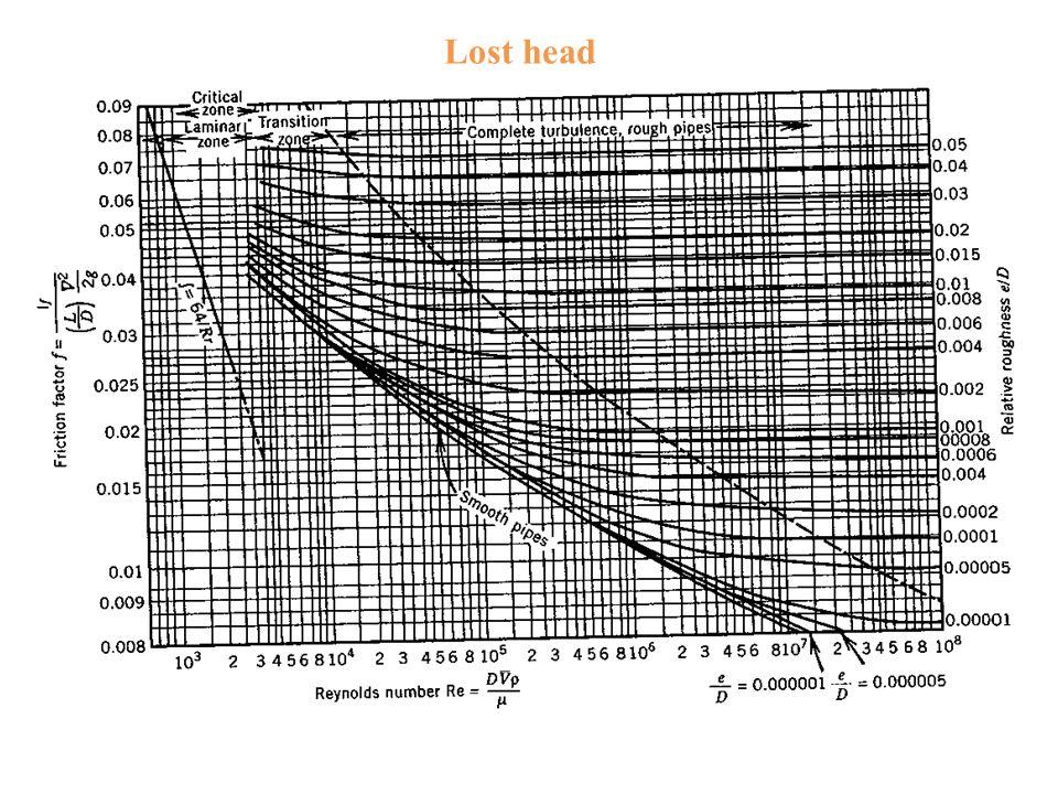 reynolds handbook pdf