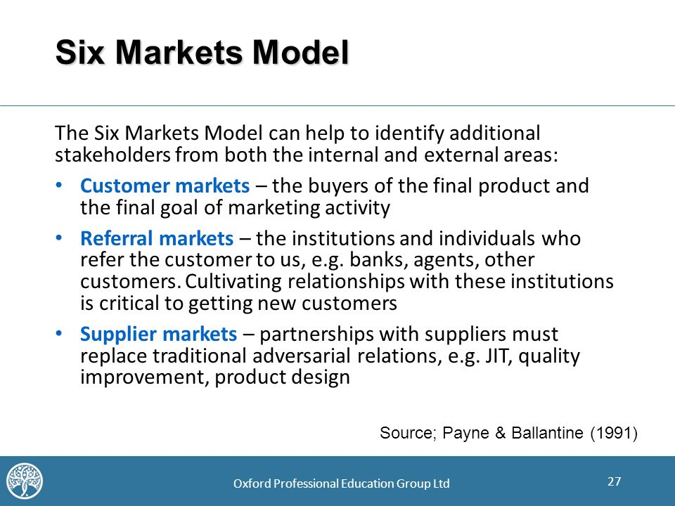 the six market model There are a variety of different market systems  market models: pure  competition, monopolistic competition, oligopoly, and pure monopoly.