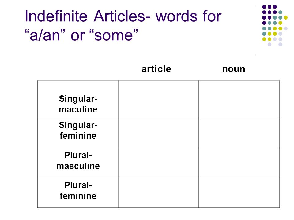 Indefinite Articles- words for a/an or some