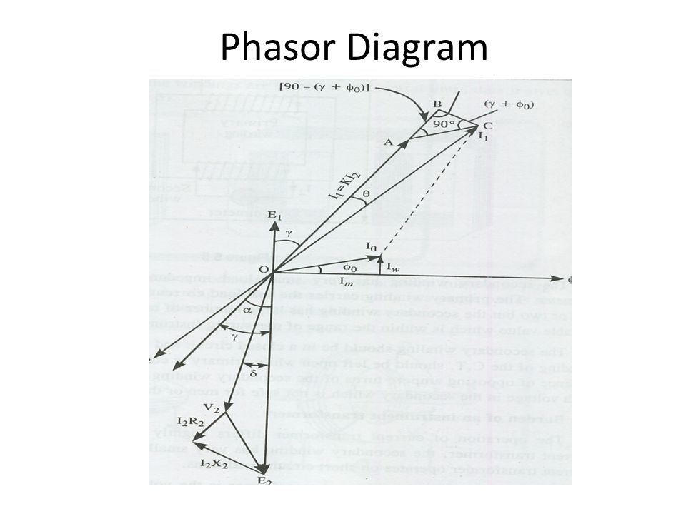 Instrument transformer electrical measuring instruments 28 phasor diagram ccuart Image collections
