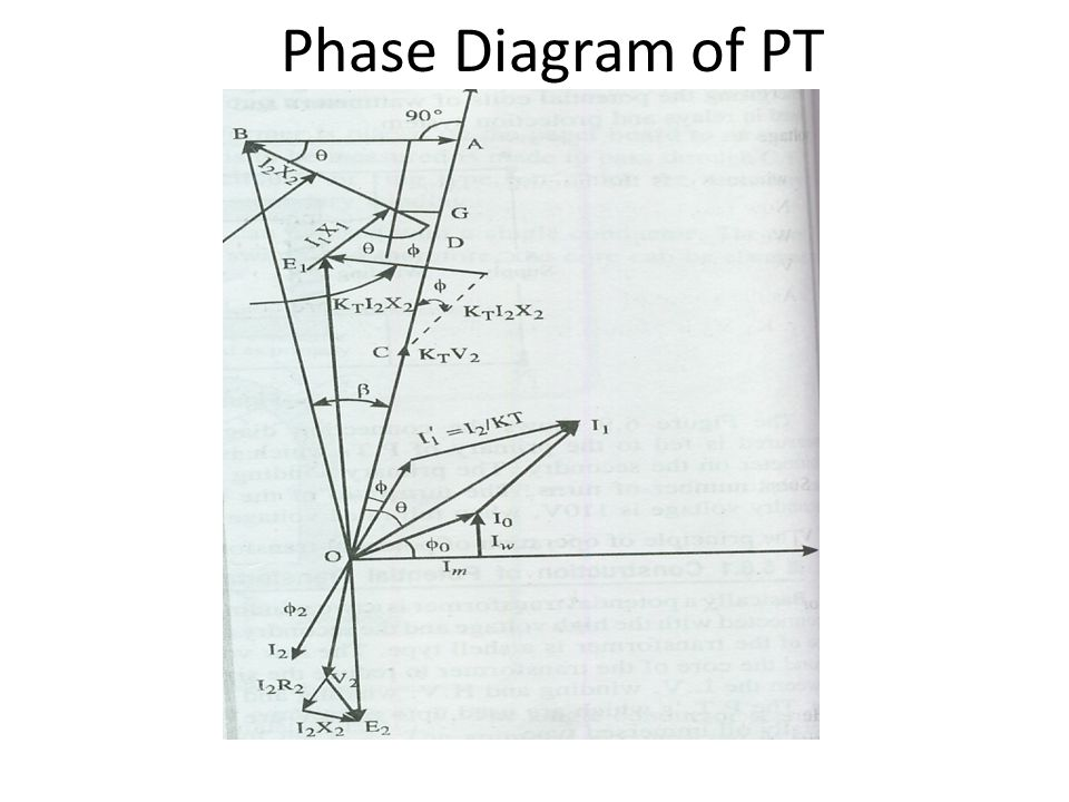 Instrument transformer electrical measuring instruments phase diagram of pt 53 phase ccuart Image collections
