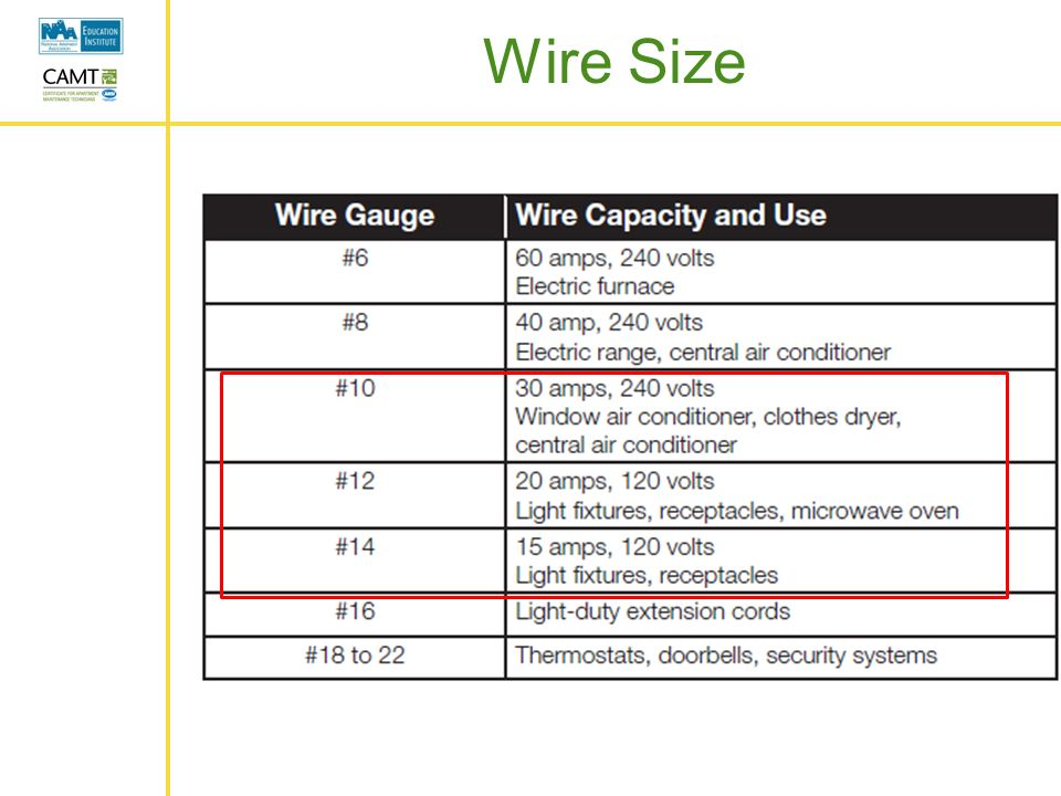 Wire size table mm2 gallery wiring table and diagram sample book wonderful stranded wire gauge chart ideas electrical circuit magnificent wire sizing chart by amps pictures inspiration greentooth