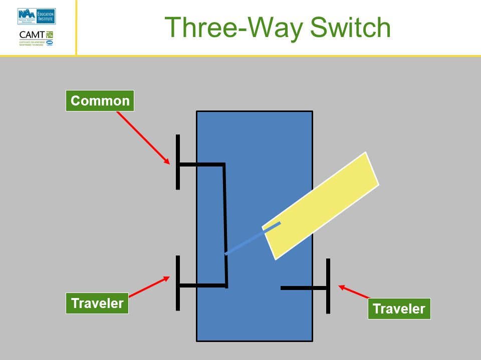 Three Way Switch Common - Wiring Diagrams •