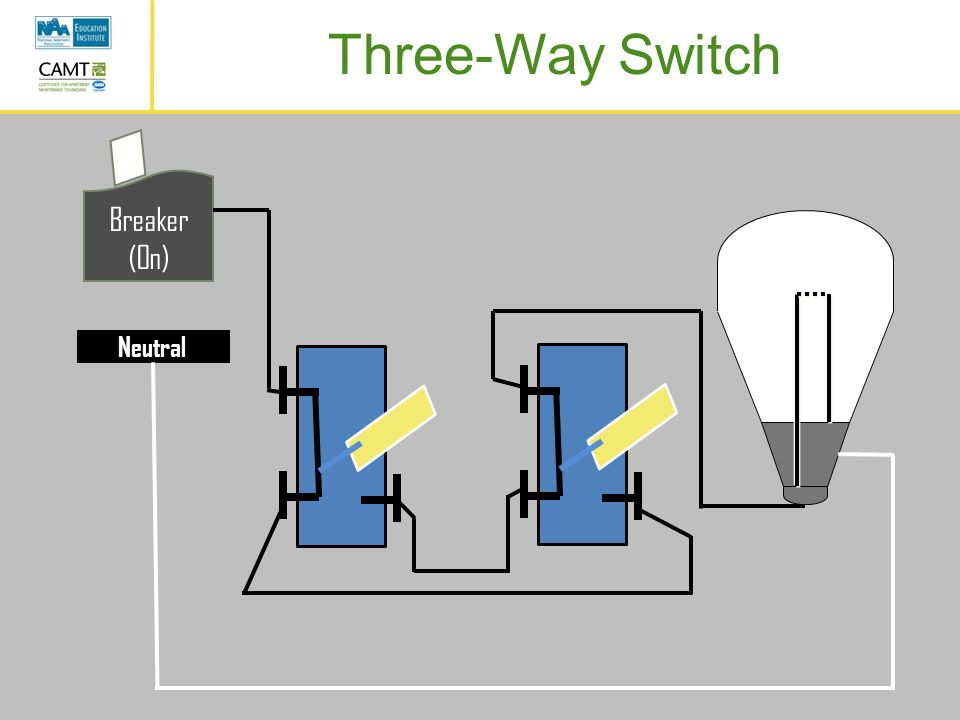 Delighted How Does A 3 Way Switch Work Pictures Inspiration ...