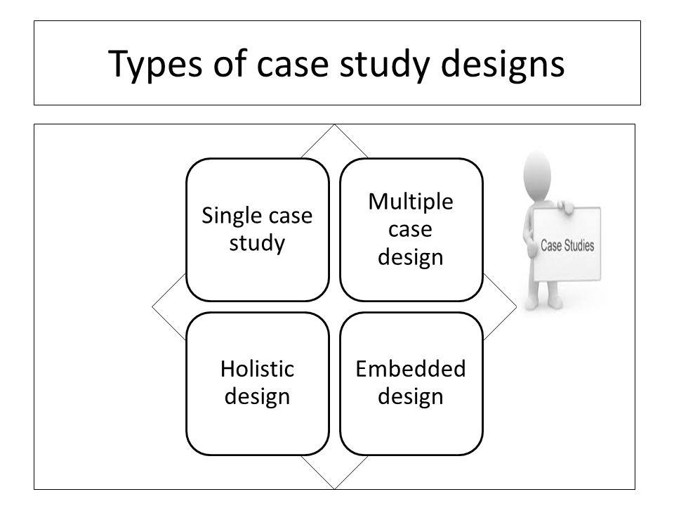 types of case study designs