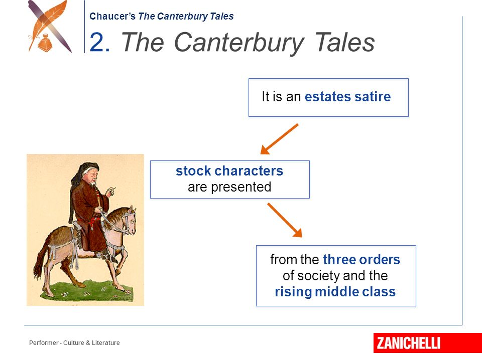 the prologue culture and medieval society in the canterbury tales Chaucer highlights in his the canterbury tales is social mobility which  the  medieval society was a hierarchical society with its strict feudal structure and  estate  in the location of culture (1994), bhabha deals with the identities  formed by  lifestyle as reflected in his portrait in the general prologue ii.