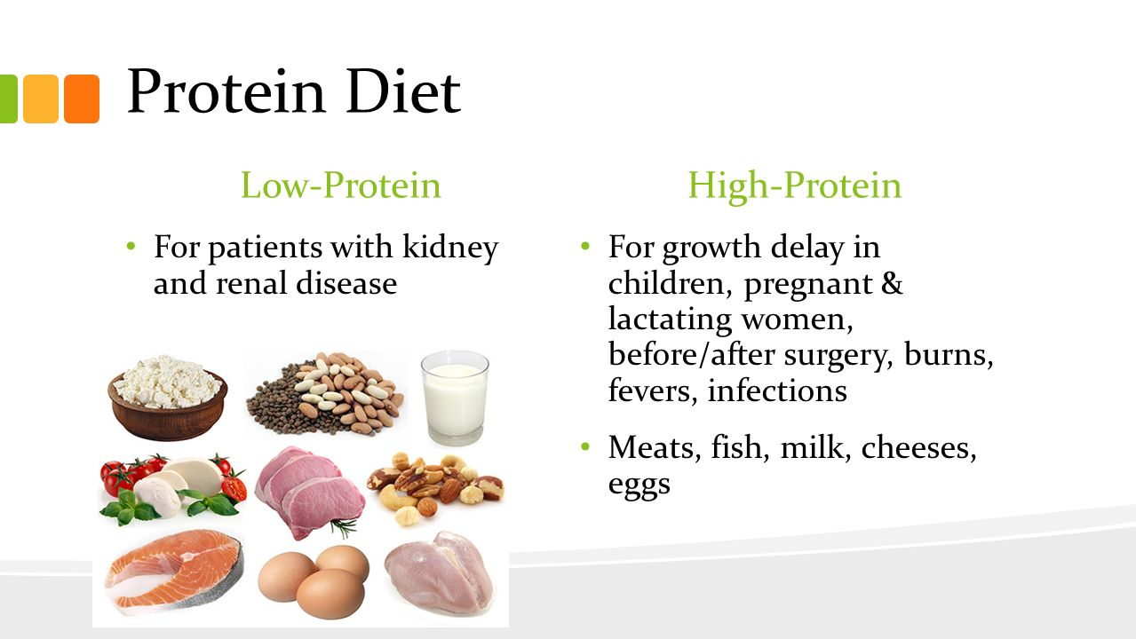 Kidney failure/ESRD diet