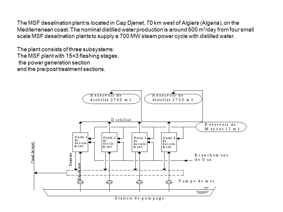 a study on the environmental impact of desalination Public health and the environment  box 51 case study – regulations 126  parameters and frequencies for desalination plants 6 environmental impact assessment .