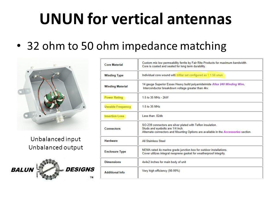 Magnetic Balun Un Un Antenne: Ppt Video Online Download