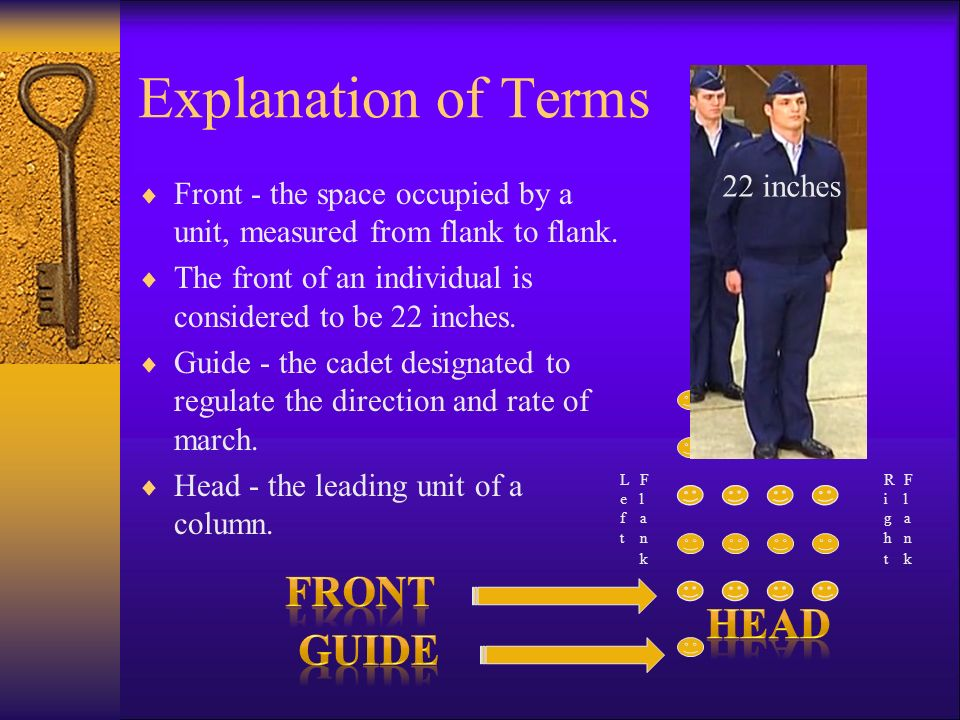 Explanation of Terms Front Head Guide 22 inches