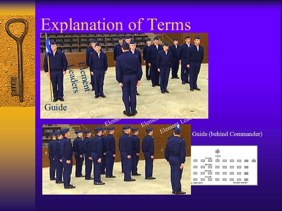 Explanation of Terms Guide. Element. Leaders. In Column - the arrangement of units side by side with guide and element leaders at the head.