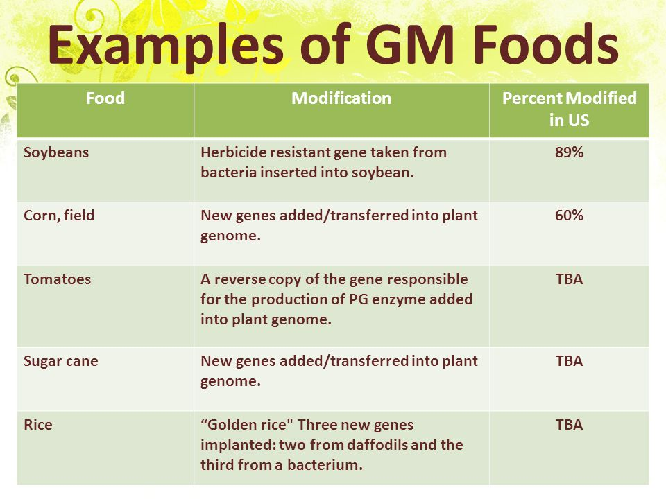 disadvantages of genetic engineering In agricultural biotechnology, genetic engineering has enabled the production of crops that are able to grow in non-ideal soil or in dry conditions these genetically modified, or transgenic, crops are of higher quality and higher yield, and have increased shelf life.