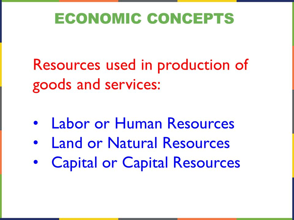 Natural Resources Human Resources Capital Resources