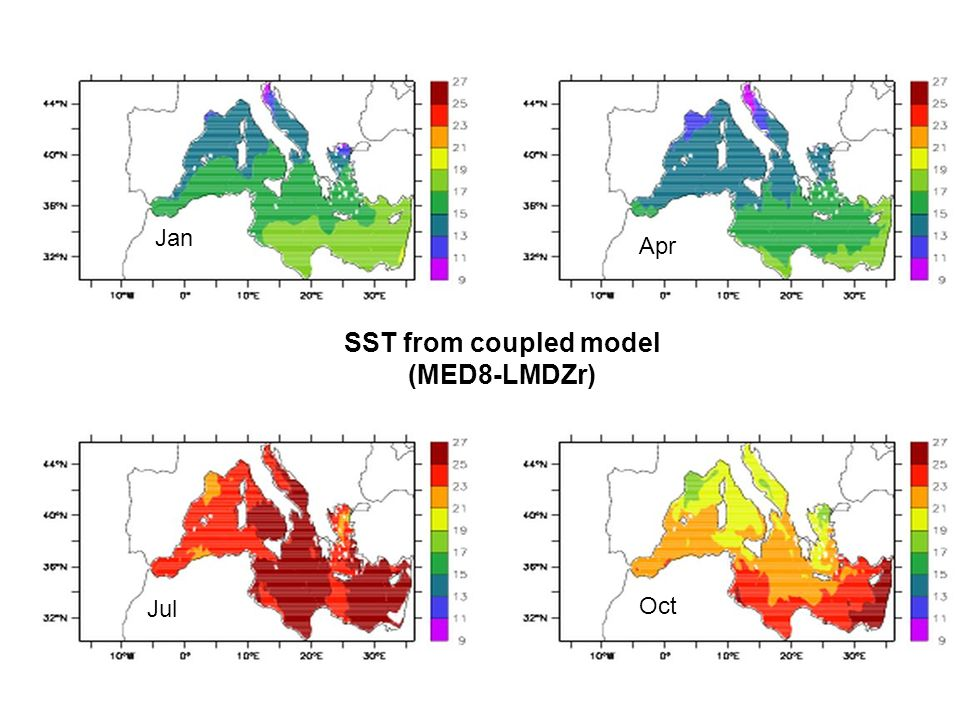 SST from coupled model (MED8-LMDZr)