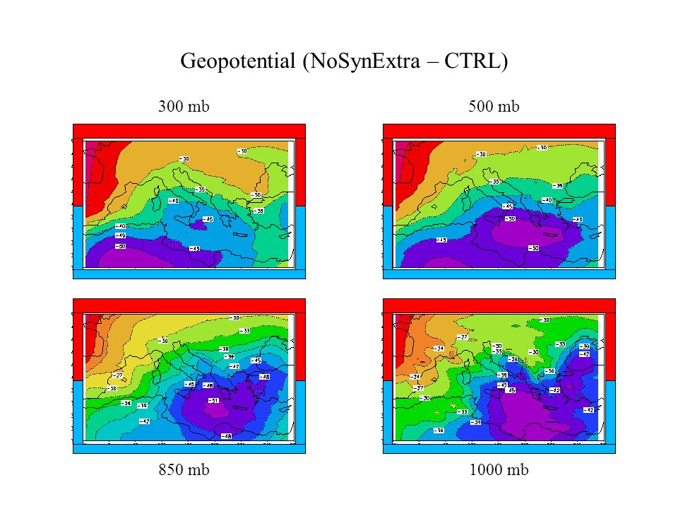 Geopotential (NoSynExtra – CTRL)