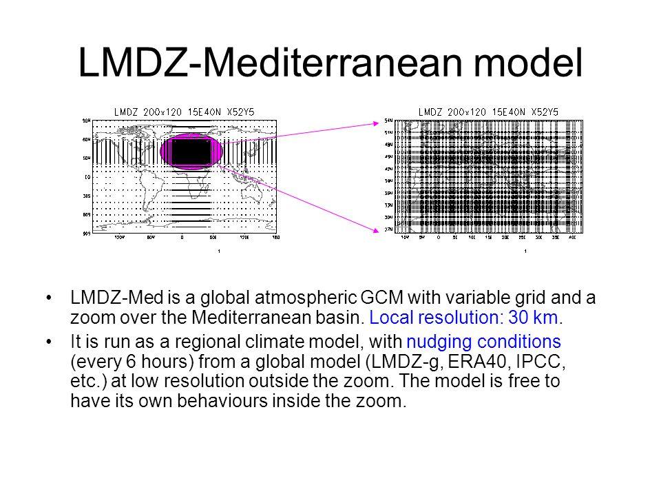 LMDZ-Mediterranean model