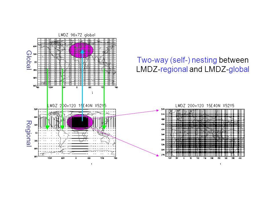 Two-way (self-) nesting between LMDZ-regional and LMDZ-global