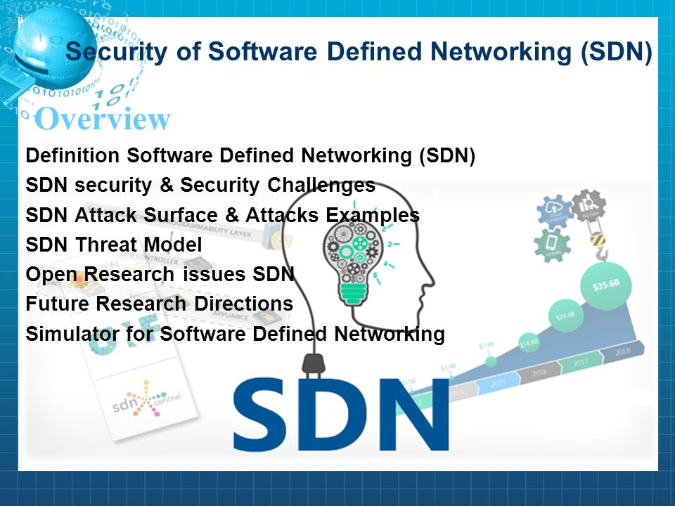research paperwork with program defined networking