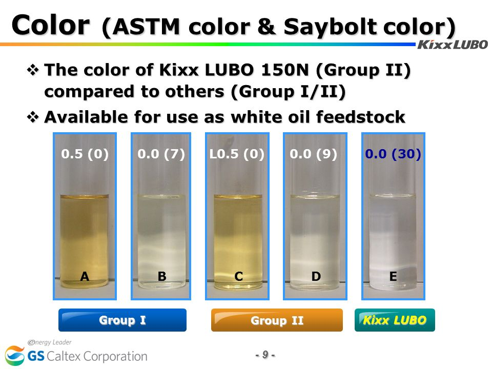 Transmission Fluid Color Chart >> Saybolt Color Chart Choice Image - chart graph examples