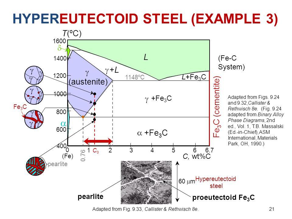 fe-carbon phase diagram