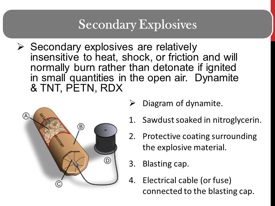 how to make nitroglycerin explosive