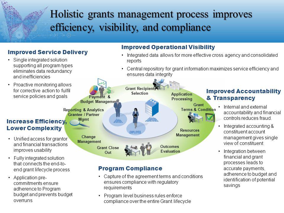 Usda 2016 Financial Management Training Transforming