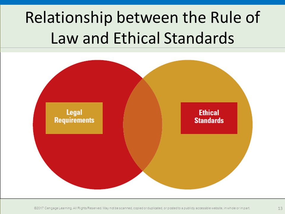relationship between the law of tort Torts law developed together with criminal law in the 12th and 13th centuries5   tious liability even in the absence of a contractual relationship, if the defendant.