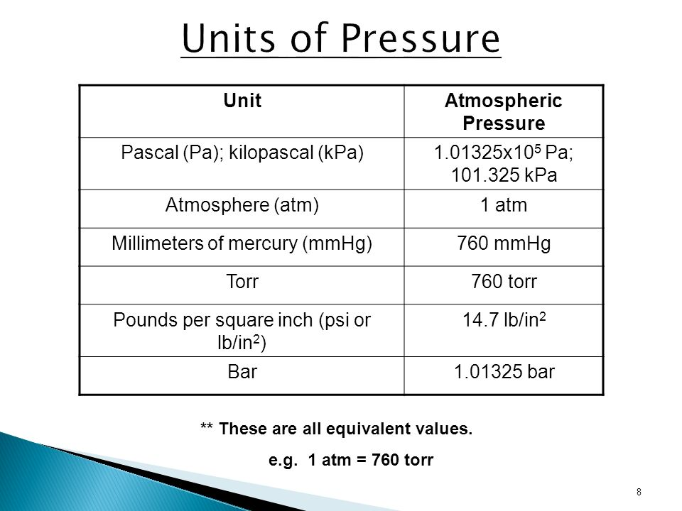 Air Pressure Units : Unit gases and the kinetic molecular theory ppt download