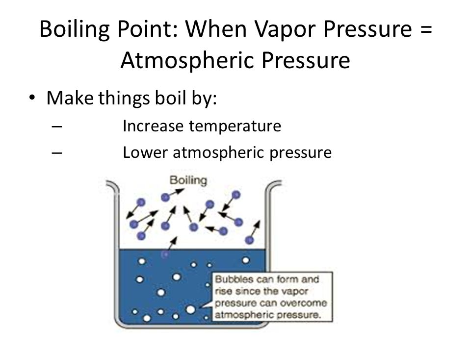 vapour pressure and boiling point relationship quotes