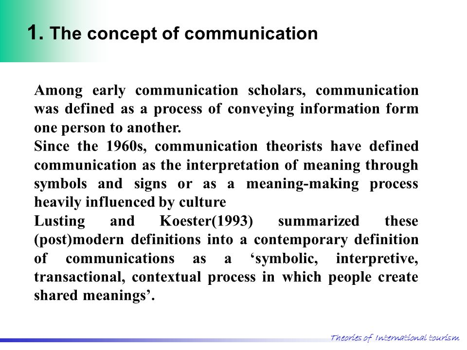 7. Cultural Influences on Intercultural Communication ... Non Verbal Communication Signs